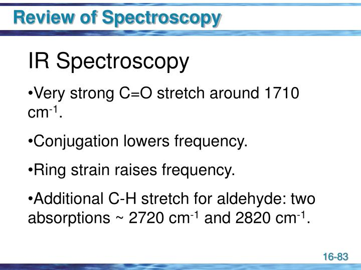 Review of Spectroscopy