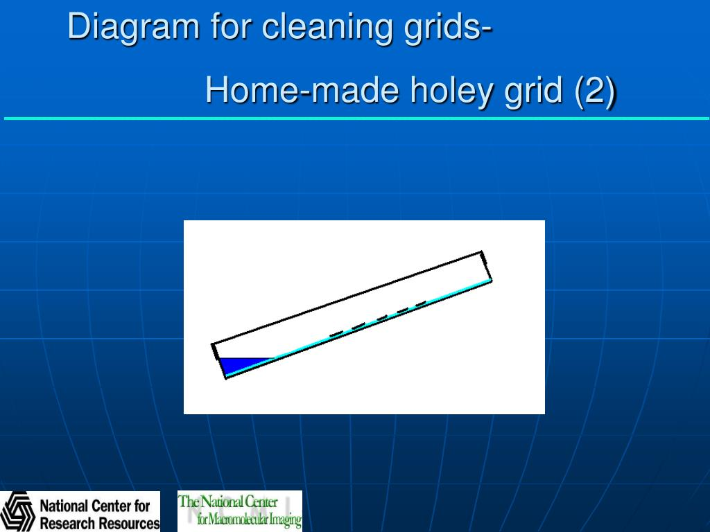 Diagram for cleaning grids-