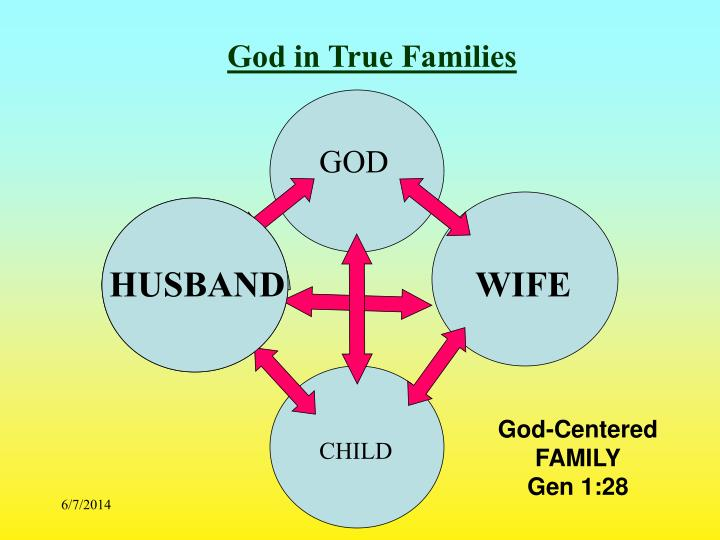 God in True Families