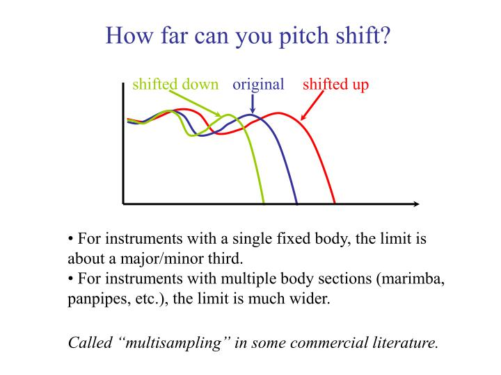 How far can you pitch shift?