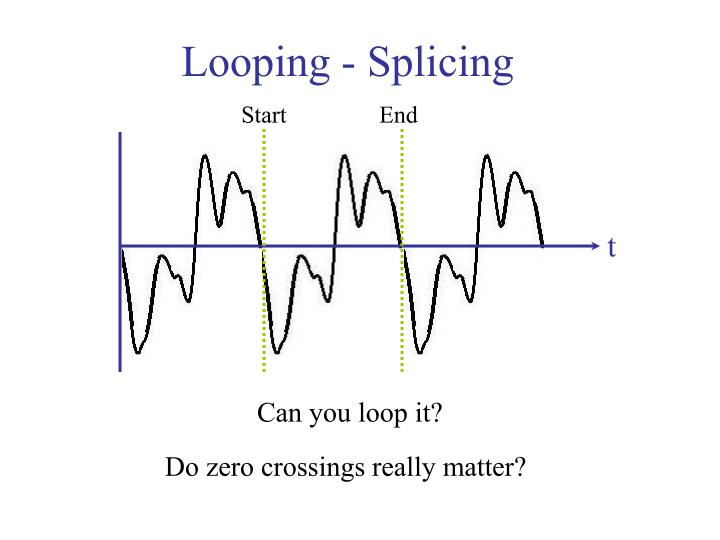 Looping - Splicing