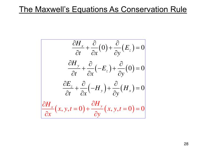 The Maxwell's Equations As Conservation Rule