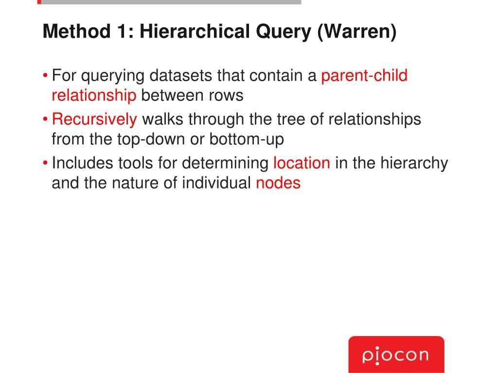 Method 1: Hierarchical Query (Warren)