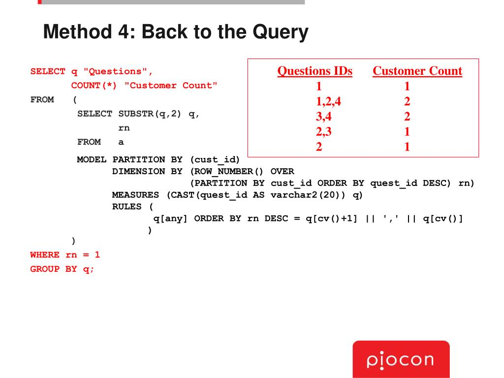 Method 4: Back to the Query