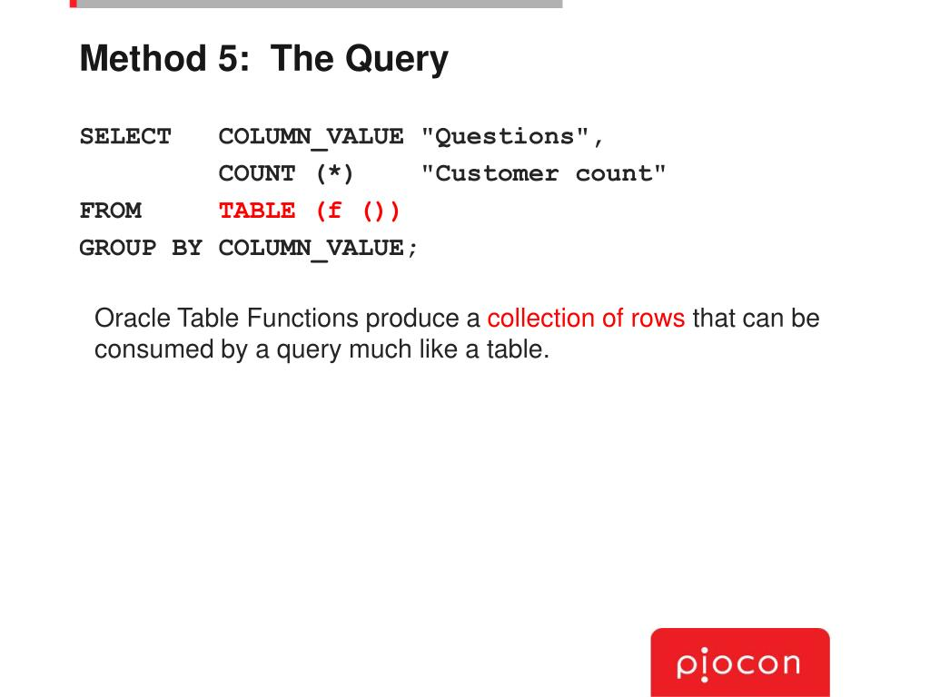 Method 5:  The Query