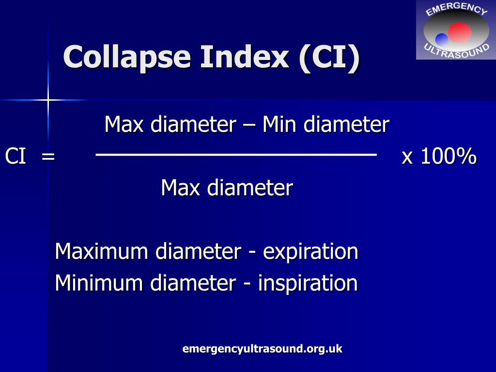 Collapse Index (CI)