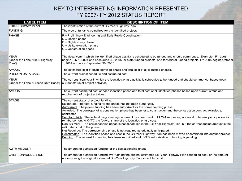 KEY TO INTERPRETING INFORMATION PRESENTED