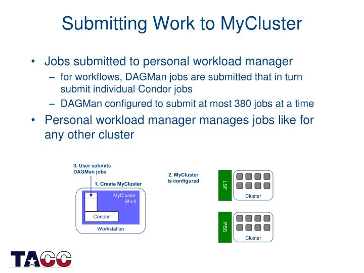 Submitting Work to MyCluster