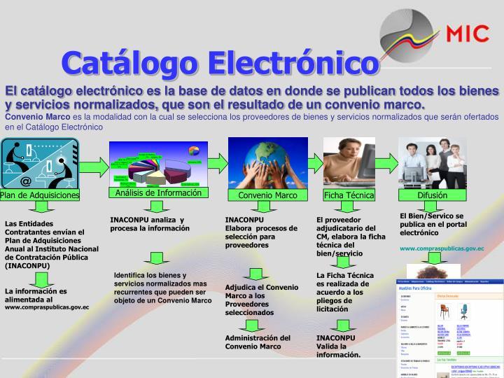 Catálogo Electrónico