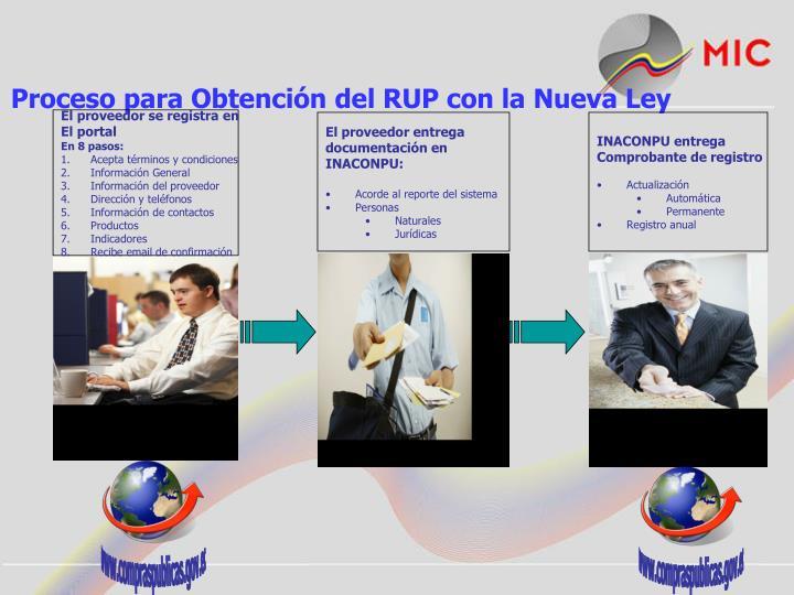 Proceso para Obtención del RUP con la Nueva Ley