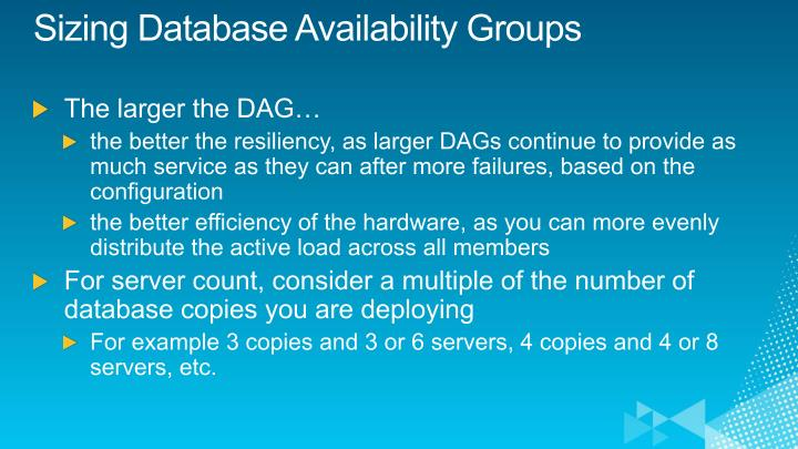 Sizing Database Availability Groups