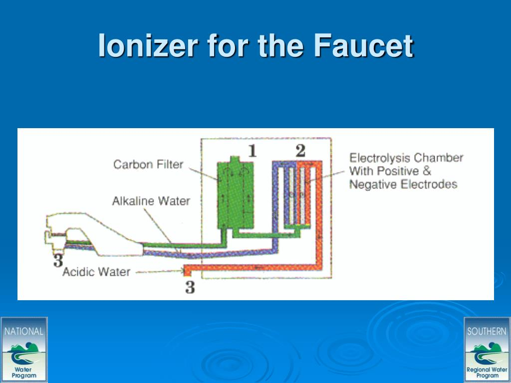 Ionizer for the Faucet