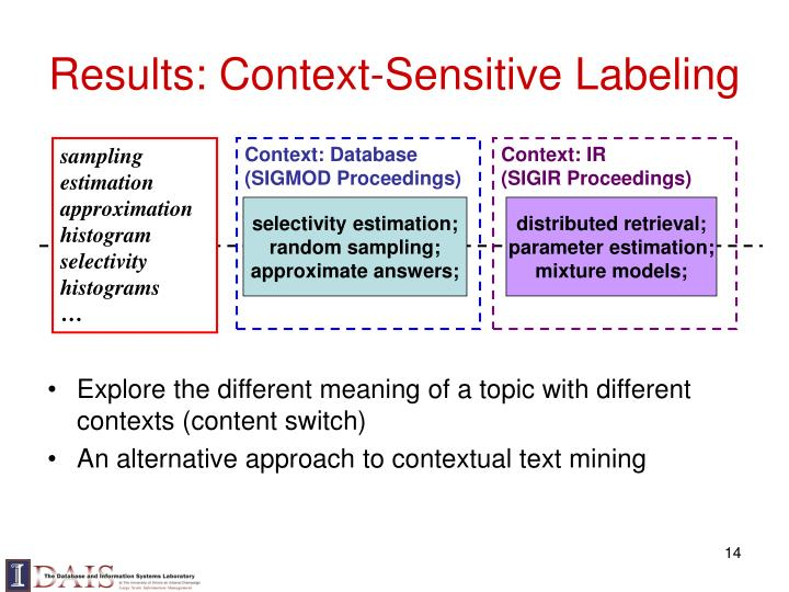 Results: Context-Sensitive Labeling