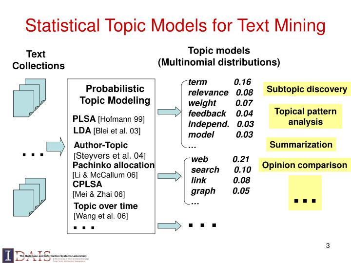 Statistical topic models for text mining