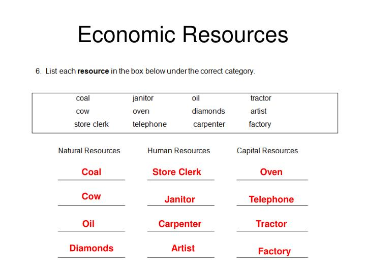 economic terms capital The definition of capital as used generally how this meaning changes to some degree in the contexts of finance, accounting and economics.