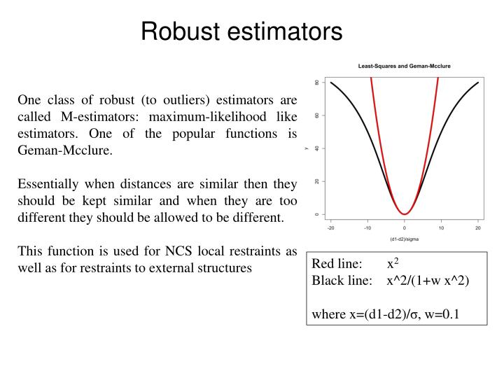 Robust estimators