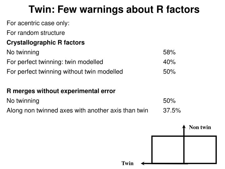 Twin: Few warnings about R factors