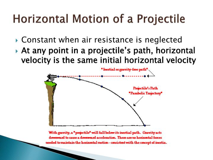 initial velocity of a projectile Projectile motion is a planar motion in which at  by breaking the components of initial velocity and  height that the initial projectile of.