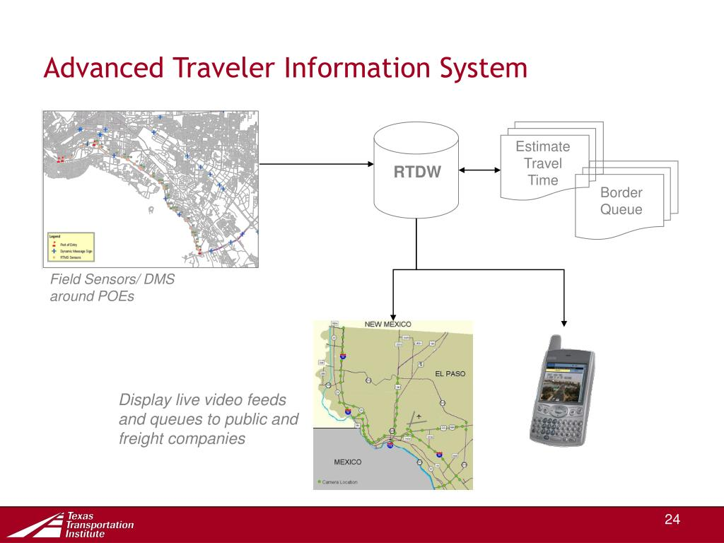 Advanced Traveler Information System