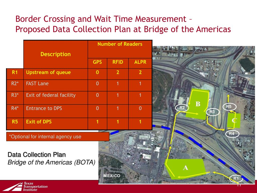 Border Crossing and Wait Time Measurement –