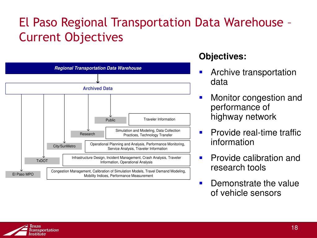 El Paso Regional Transportation Data Warehouse – Current Objectives
