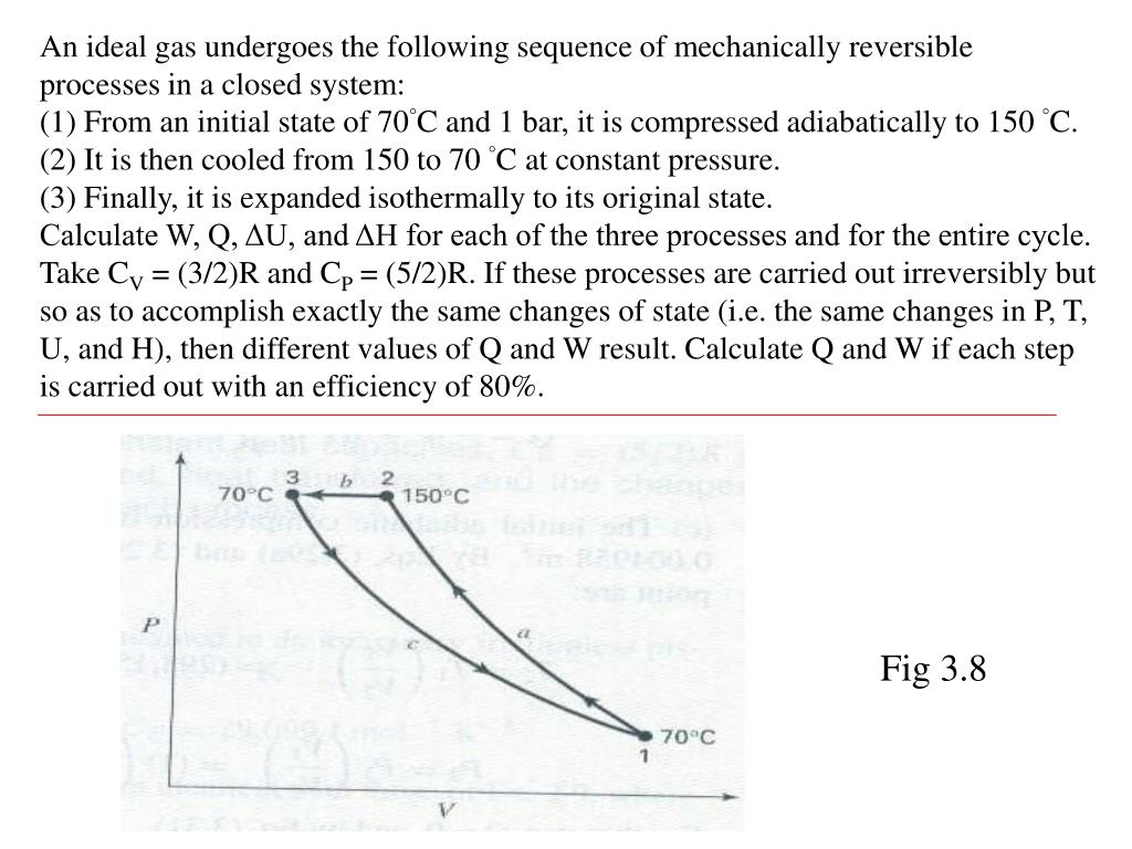 An ideal gas undergoes the following sequence of mechanically reversible processes in a closed system:
