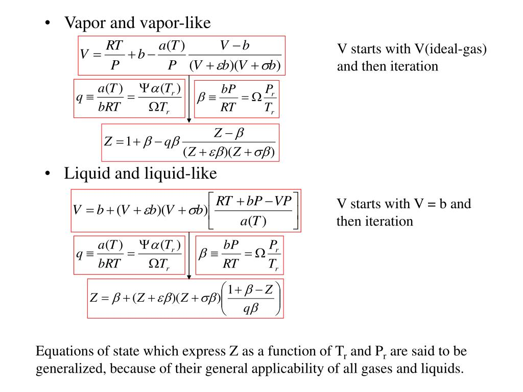 V starts with V(ideal-gas) and then iteration