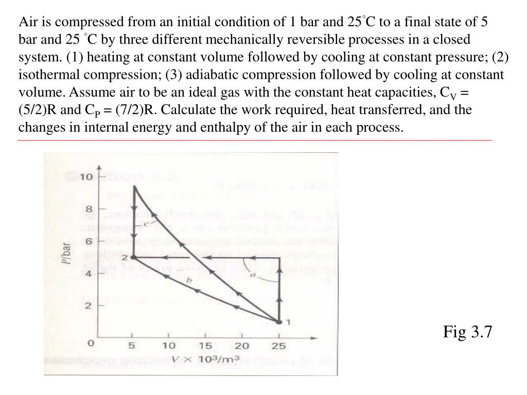 Air is compressed from an initial condition of 1 bar and 25°C to a final state of 5 bar and 25 °C by three different mechanically reversible processes in a closed system. (1) heating at constant volume followed by cooling at constant pressure; (2) isothermal compression; (3) adiabatic compression followed by cooling at constant volume. Assume air to be an ideal gas with the constant heat capacities, C