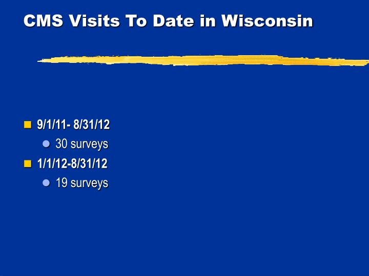 CMS Visits To Date in Wisconsin