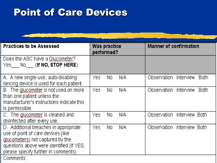 Point of Care Devices
