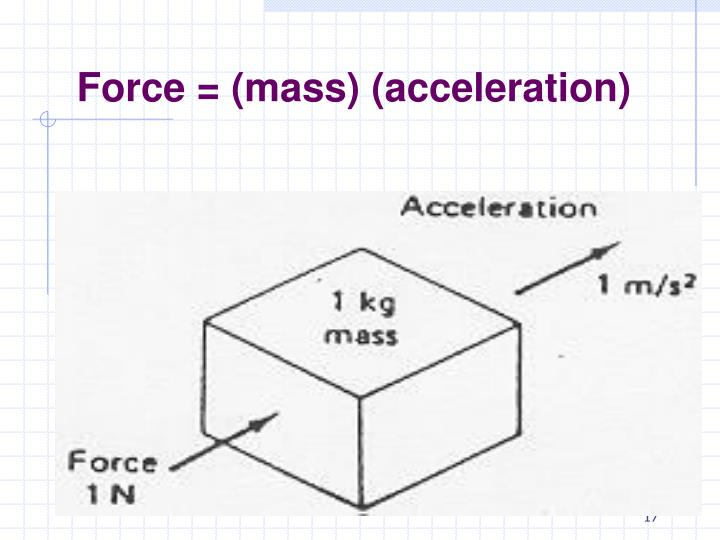 Force = (mass) (acceleration)