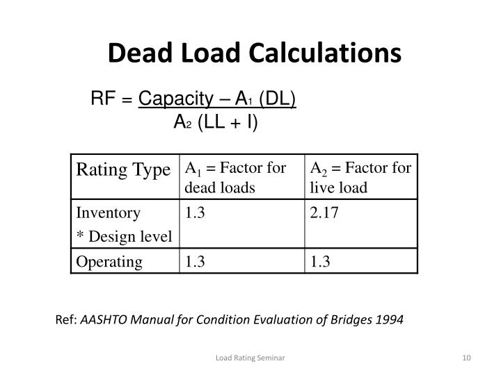 Dead Load Calculations