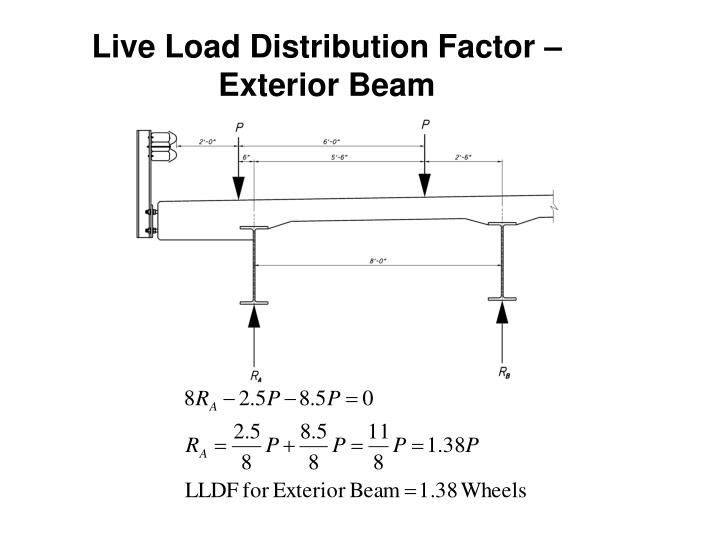 Live Load Distribution Factor – Exterior Beam