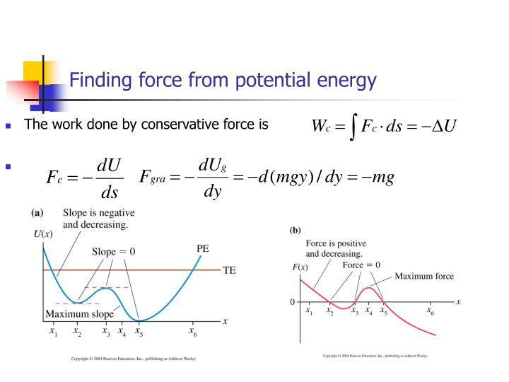 Finding force from potential energy