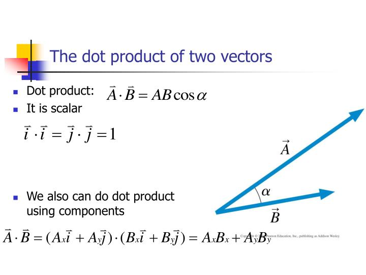 The dot product of two vectors