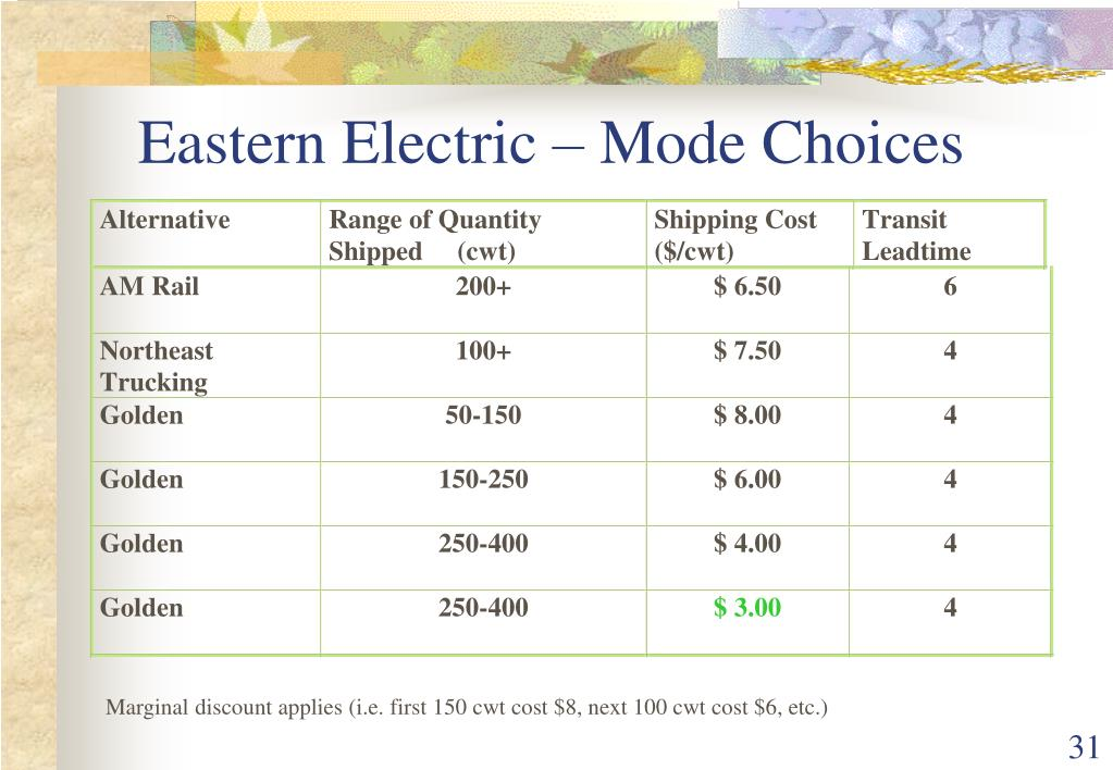 Eastern Electric – Mode Choices