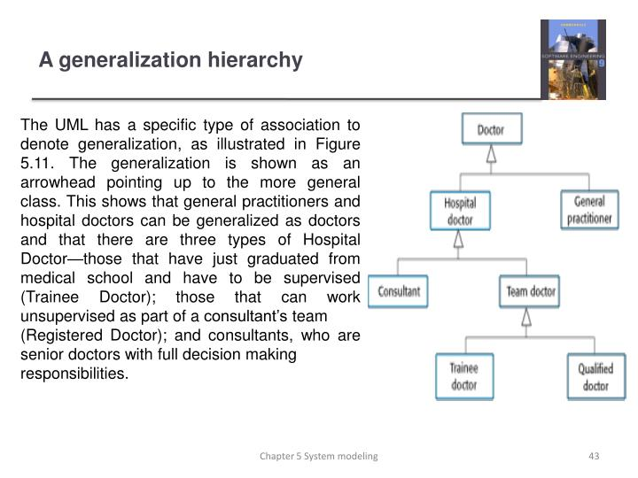 A generalization hierarchy