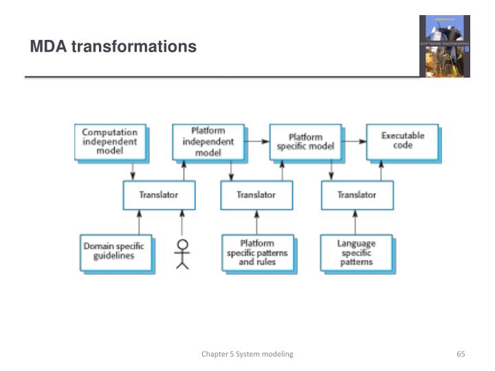 MDA transformations