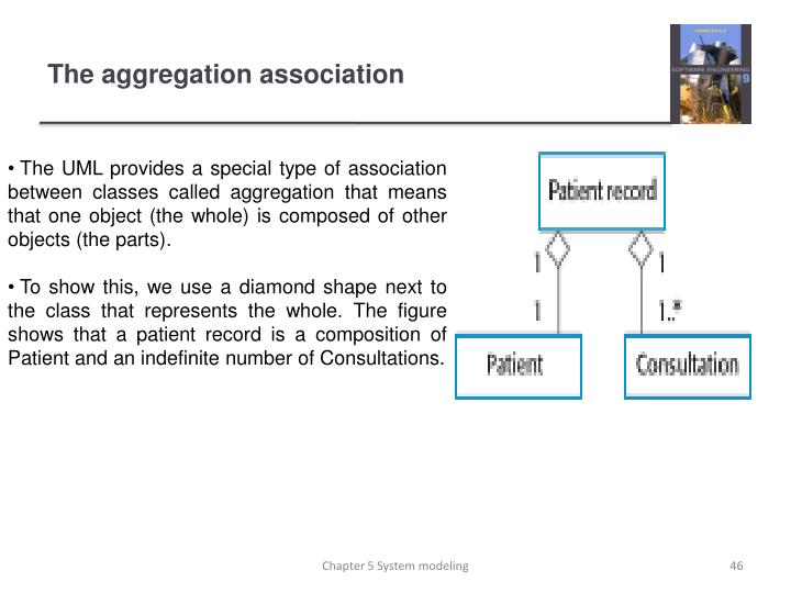 The aggregation association