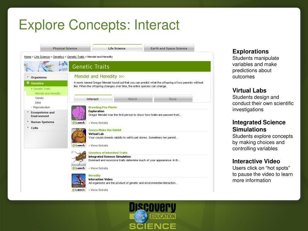 Explore Concepts: Interact