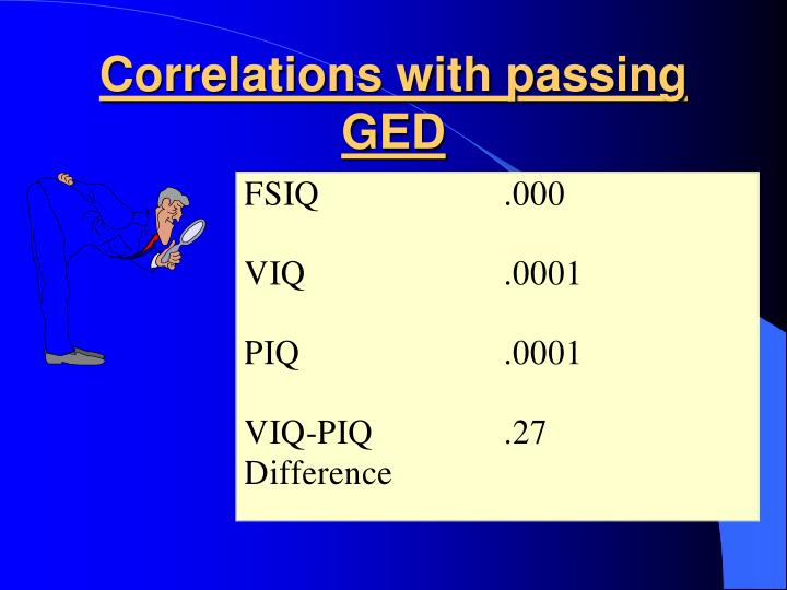 Correlations with passing GED