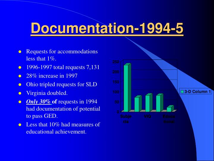 Documentation-1994-5