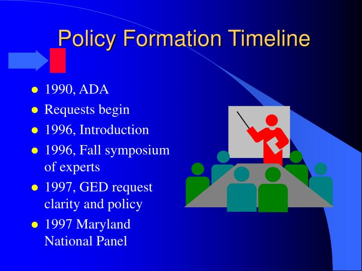 Policy Formation Timeline