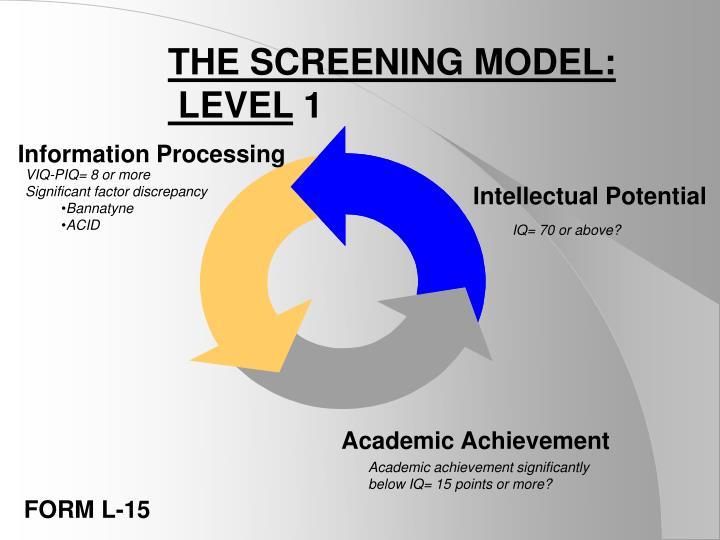 THE SCREENING MODEL: