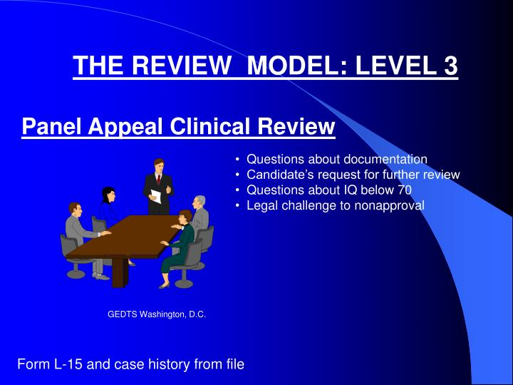 THE REVIEW  MODEL: LEVEL 3