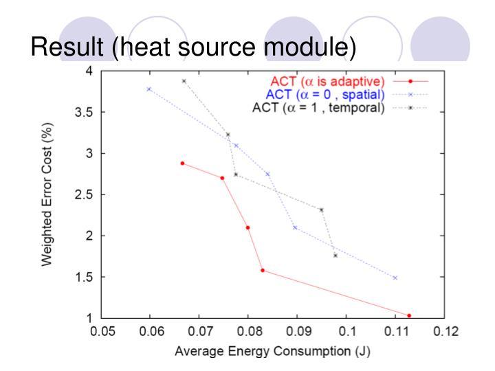 Result (heat source module)