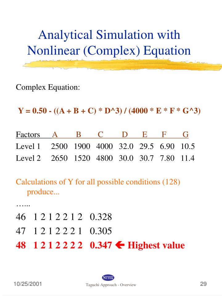 Analytical Simulation with Nonlinear (Complex) Equation