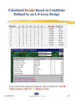 calculated results based on conditions defined by an l 8 array design1