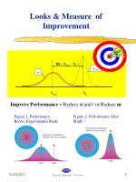 looks measure of improvement
