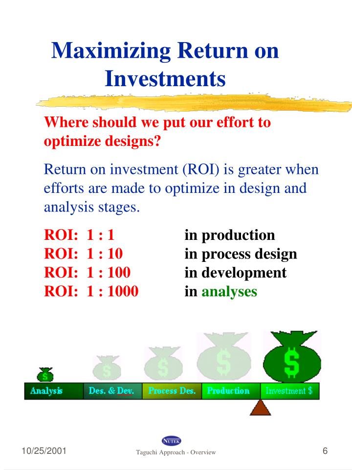 Maximizing Return on Investments